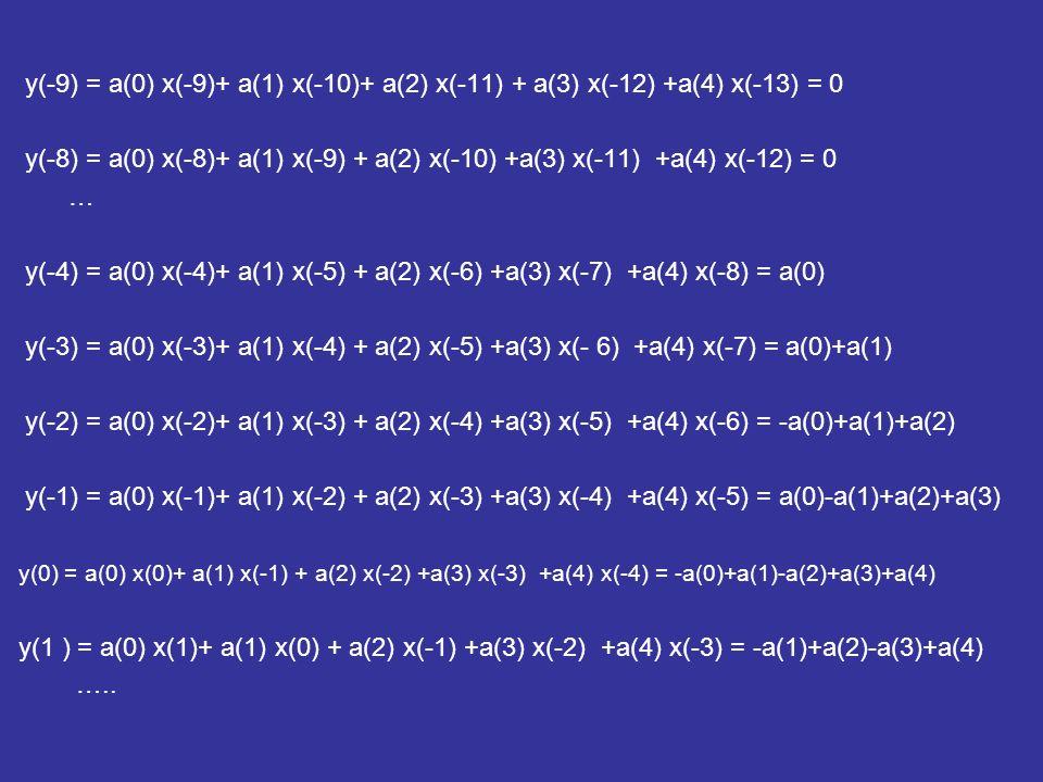 y(-9) = a(0) x(-9)+ a(1) x(-10)+ a(2) x(-11) + a(3) x(-12) +a(4) x(-13) = 0 y(-8) = a(0) x(-8)+ a(1) x(-9) + a(2) x(-10) +a(3) x(-11) +a(4) x(-12) = 0 … y(-4) = a(0) x(-4)+ a(1) x(-5) + a(2) x(-6) +a(3) x(-7) +a(4) x(-8) = a(0) y(-3) = a(0) x(-3)+ a(1) x(-4) + a(2) x(-5) +a(3) x(- 6) +a(4) x(-7) = a(0)+a(1) y(-2) = a(0) x(-2)+ a(1) x(-3) + a(2) x(-4) +a(3) x(-5) +a(4) x(-6) = -a(0)+a(1)+a(2) y(-1) = a(0) x(-1)+ a(1) x(-2) + a(2) x(-3) +a(3) x(-4) +a(4) x(-5) = a(0)-a(1)+a(2)+a(3) y(0) = a(0) x(0)+ a(1) x(-1) + a(2) x(-2) +a(3) x(-3) +a(4) x(-4) = -a(0)+a(1)-a(2)+a(3)+a(4) y(1 ) = a(0) x(1)+ a(1) x(0) + a(2) x(-1) +a(3) x(-2) +a(4) x(-3) = -a(1)+a(2)-a(3)+a(4) …..