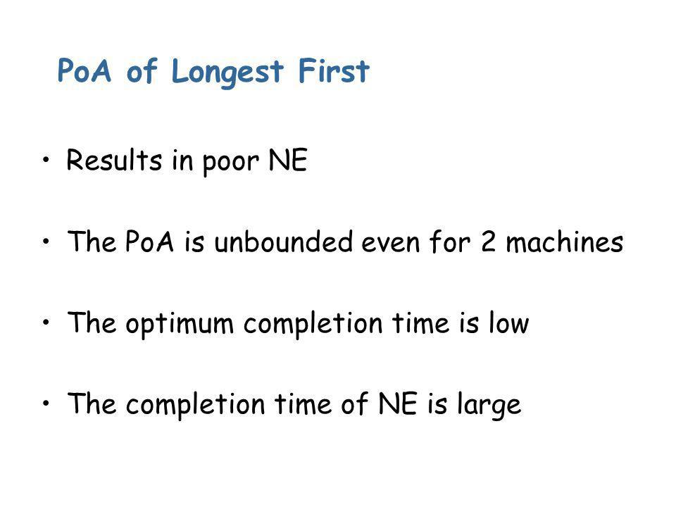 PoA of Longest First Results in poor NE The PoA is unbounded even for 2 machines The optimum completion time is low The completion time of NE is large