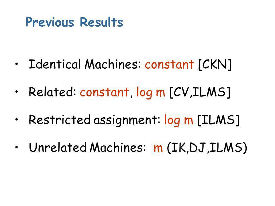 Previous Results Identical Machines: constant [CKN] Related: constant, log m [CV,ILMS] Restricted assignment: log m [ILMS] Unrelated Machines: m (IK,DJ,ILMS)