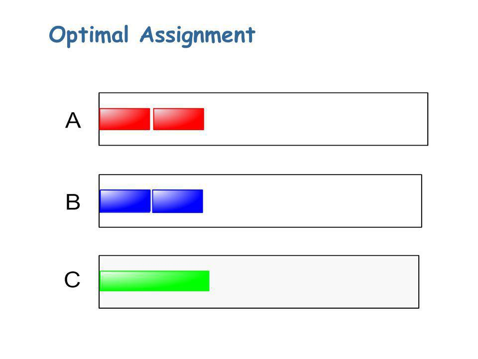 Optimal Assignment