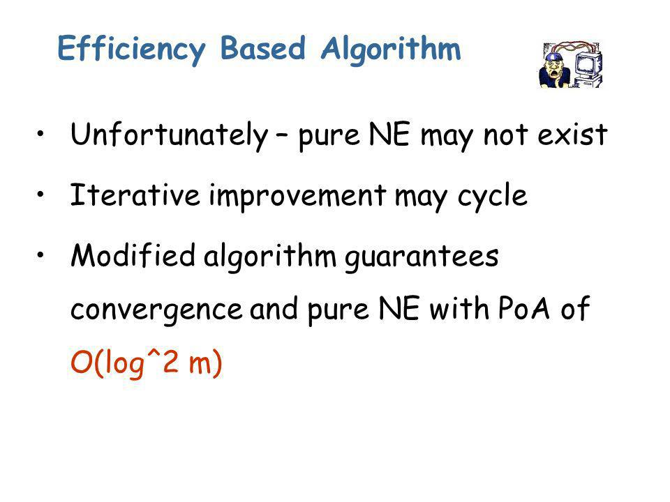 Efficiency Based Algorithm Unfortunately – pure NE may not exist Iterative improvement may cycle Modified algorithm guarantees convergence and pure NE with PoA of O(log^2 m)