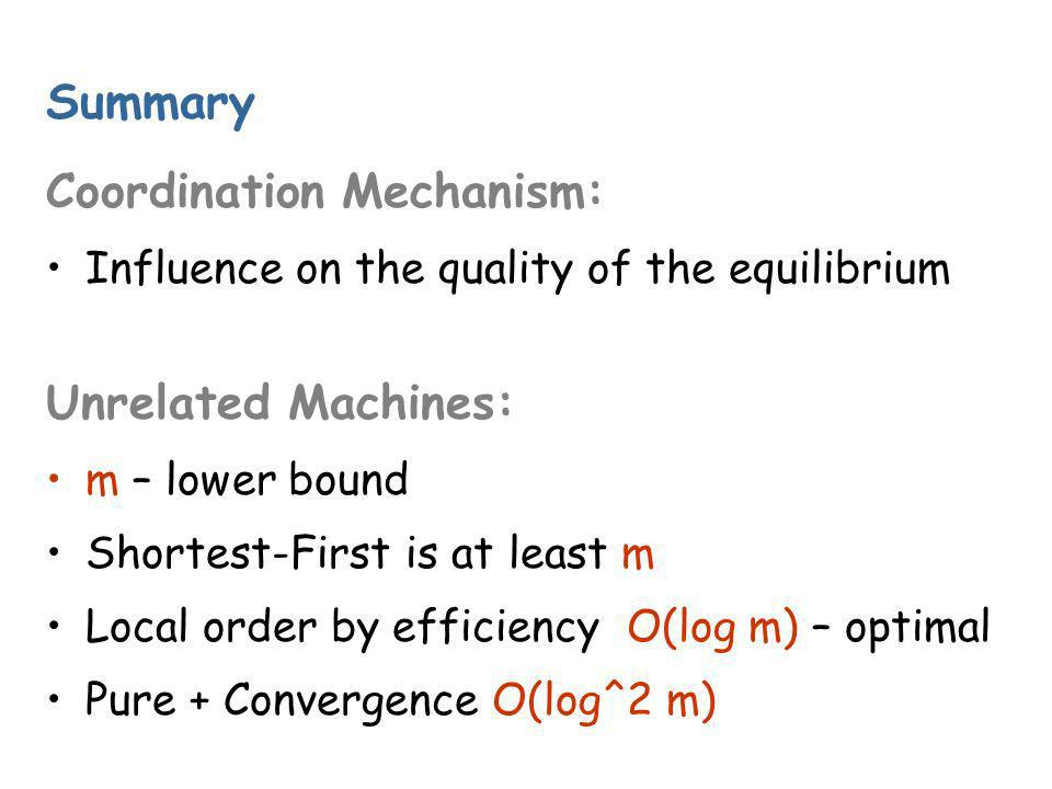 Summary Coordination Mechanism: Influence on the quality of the equilibrium Unrelated Machines: m – lower bound Shortest-First is at least m Local order by efficiency O(log m) – optimal Pure + Convergence O(log^2 m)