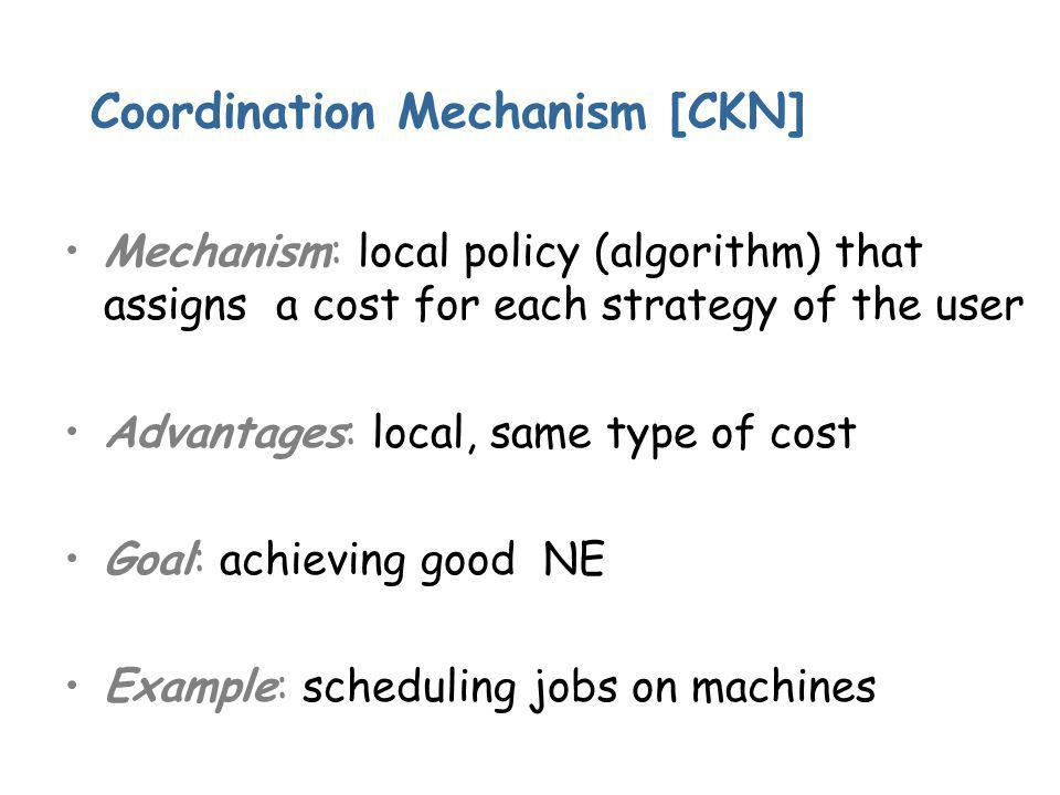 Coordination Mechanism [CKN] Mechanism: local policy (algorithm) that assigns a cost for each strategy of the user Advantages: local, same type of cost Goal: achieving good NE Example: scheduling jobs on machines