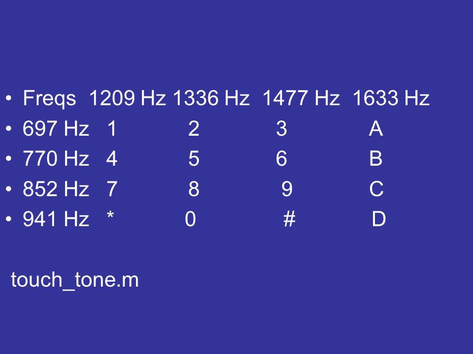 Freqs 1209 Hz 1336 Hz 1477 Hz 1633 Hz 697 Hz 1 2 3 A 770 Hz 4 5 6 B 852 Hz 7 8 9 C 941 Hz * 0 # D touch_tone.m