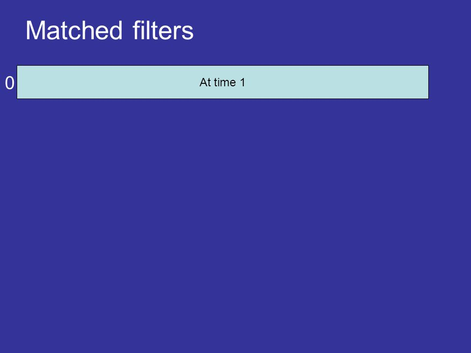 Matched filters 0,0,0.0,0,0, 0,0,0,1,1,-1,1,-1, 0,0,0,0,0, 0,0,0,0,0, 0 At time 1
