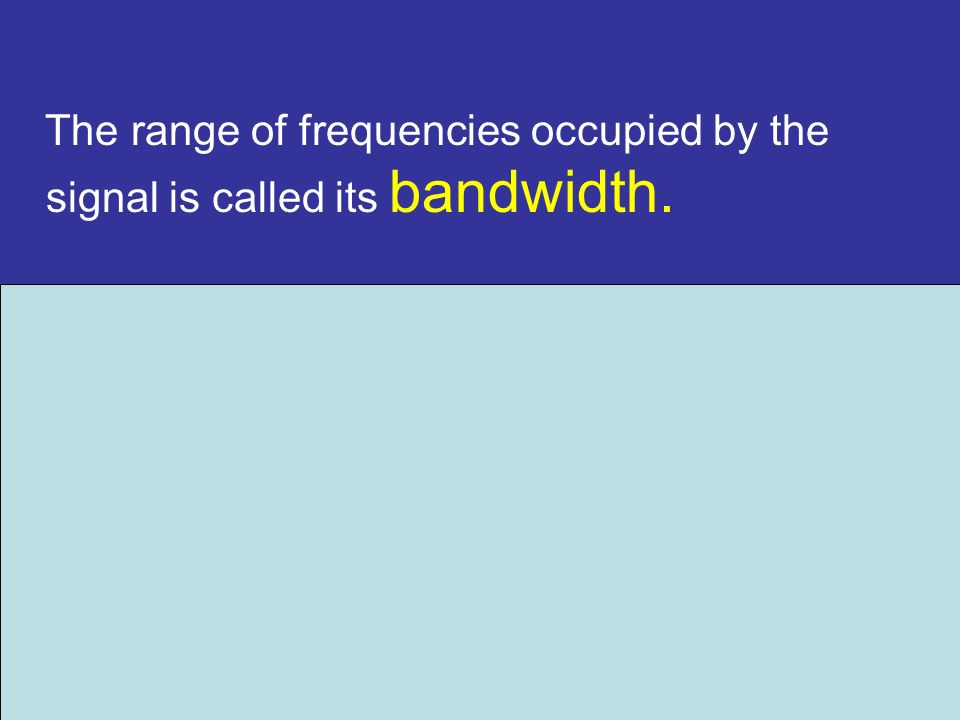 The range of frequencies occupied by the signal is called its bandwidth.