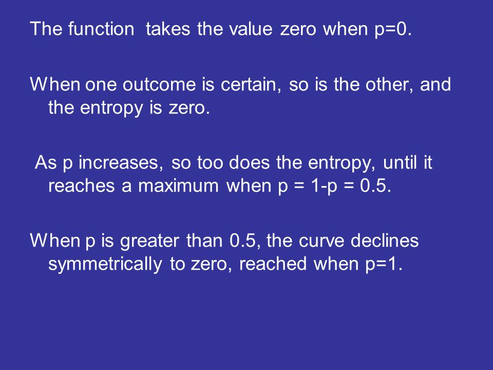 The function takes the value zero when p=0.