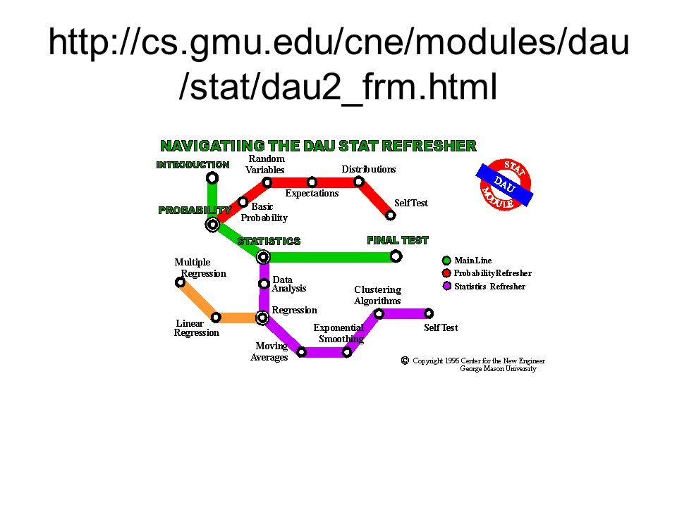 http://cs.gmu.edu/cne/modules/dau /stat/dau2_frm.html