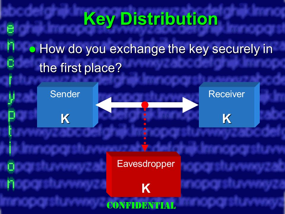 Slide 7 Key Distribution How do you exchange the key securely in the first place? How do you exchange the key securely in the first place? SenderK Rec