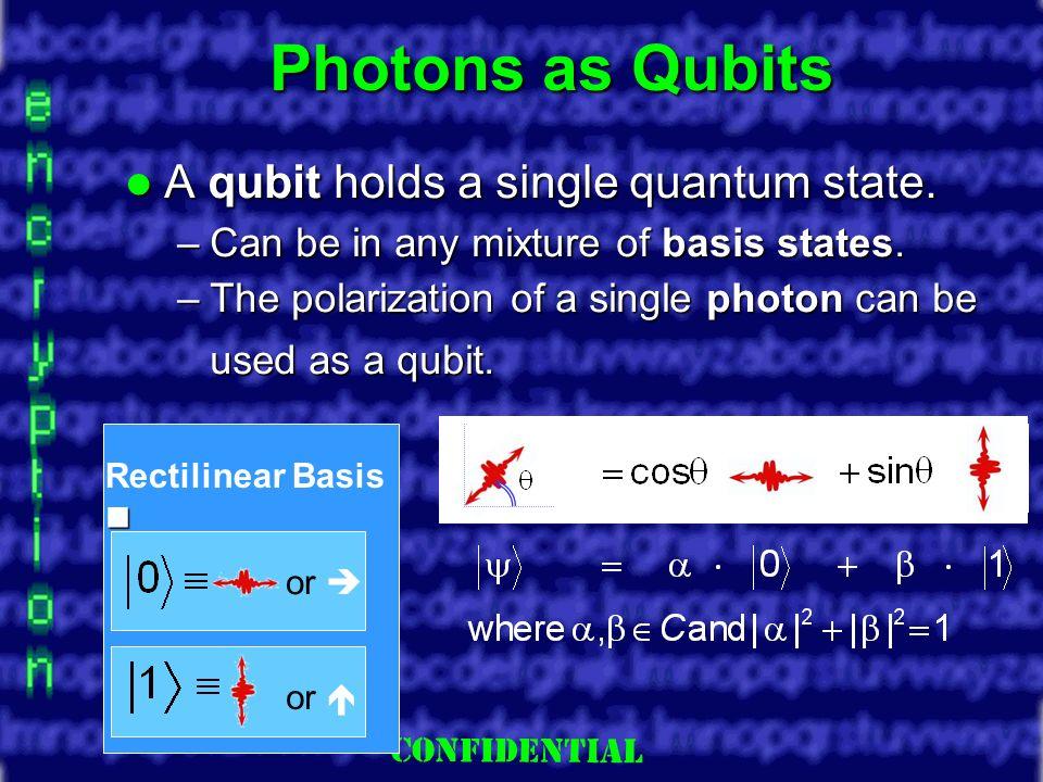 Slide 9 Photons as Qubits A qubit holds a single quantum state.