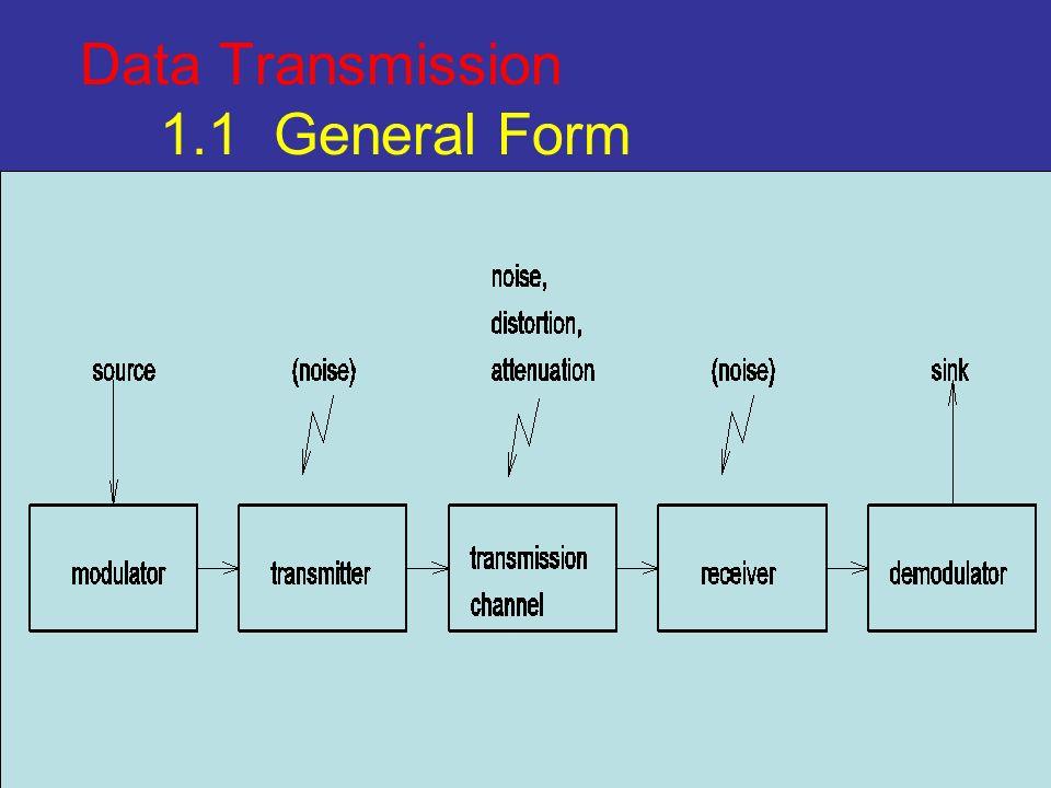 Data Transmission 1.1 General Form