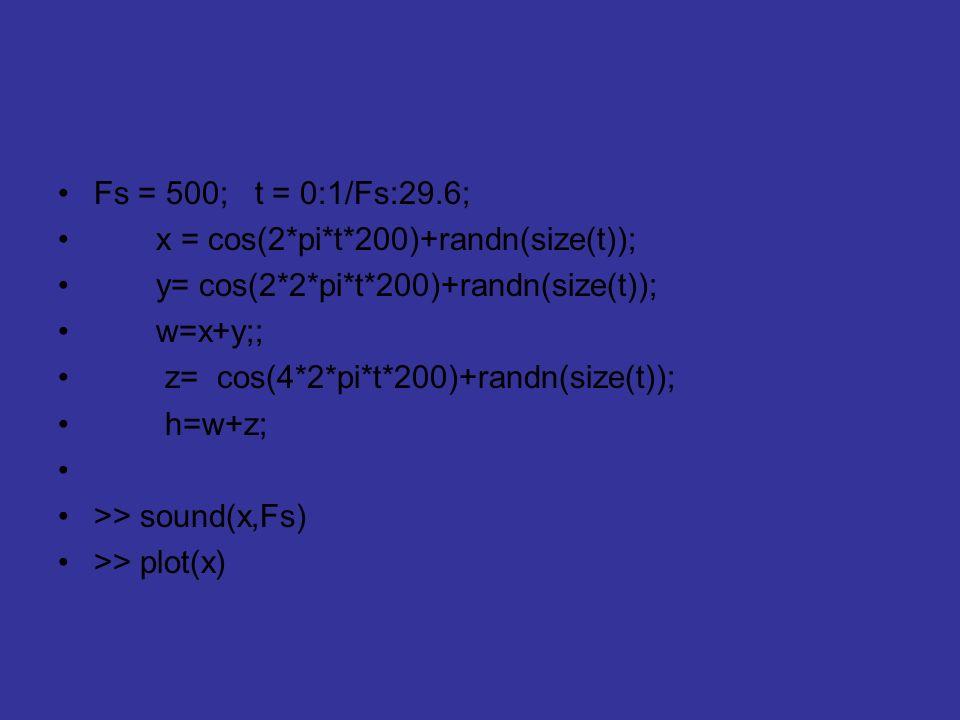 Fs = 500; t = 0:1/Fs:29.6; x = cos(2*pi*t*200)+randn(size(t)); y= cos(2*2*pi*t*200)+randn(size(t)); w=x+y;; z= cos(4*2*pi*t*200)+randn(size(t)); h=w+z; >> sound(x,Fs) >> plot(x)