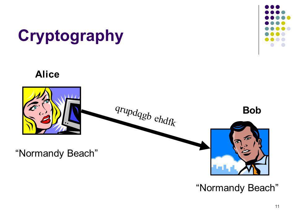 11 Cryptography Normandy Beach Alice Bob qrupdqgb ehdfk