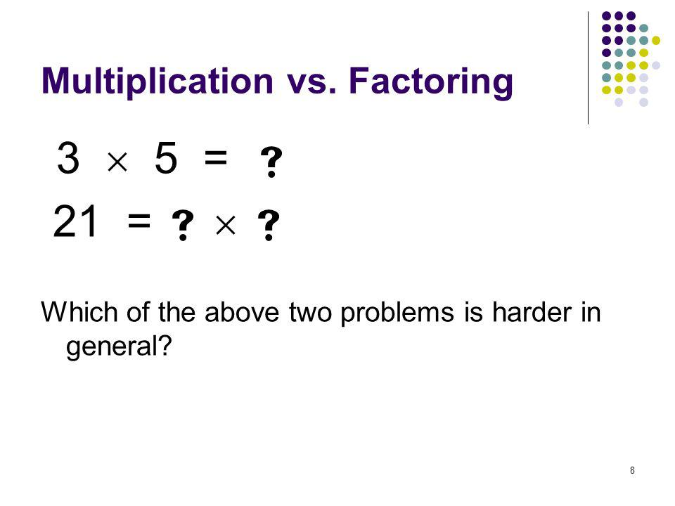 8 Multiplication vs. Factoring 3 5 = 21 = Which of the above two problems is harder in general?