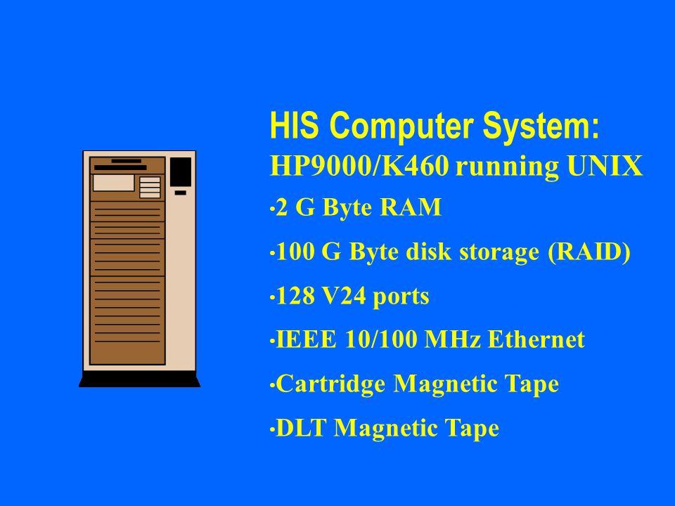 HIS Computer System: HP9000/K460 running UNIX 2 G Byte RAM 100 G Byte disk storage (RAID) 128 V24 ports IEEE 10/100 MHz Ethernet Cartridge Magnetic Ta