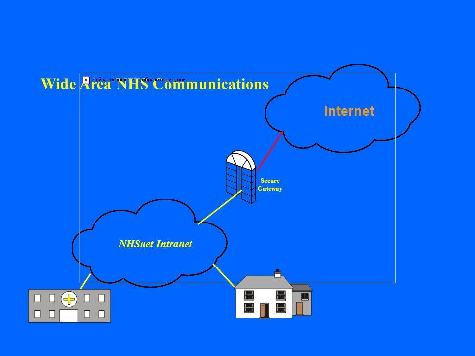 Secure Gateway NHSnet Intranet Internet Wide Area NHS Communications