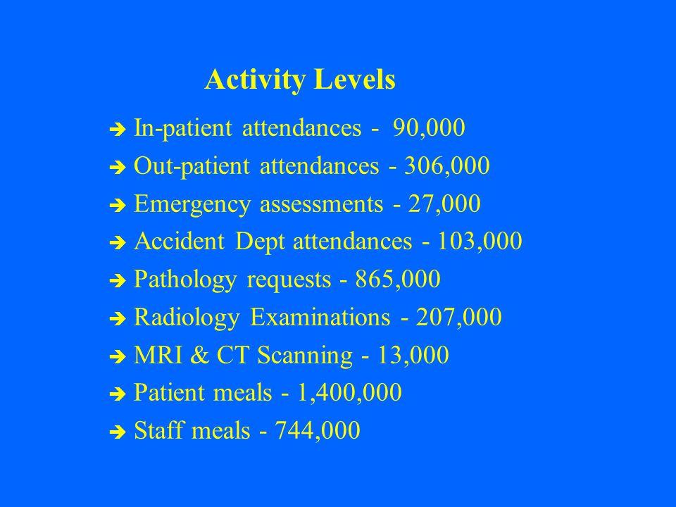 è In-patient attendances - 90,000 è Out-patient attendances - 306,000 è Emergency assessments - 27,000 è Accident Dept attendances - 103,000 è Patholo