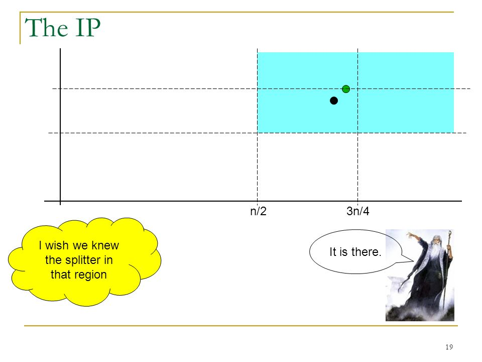 19 The IP n/2 I wish we knew the splitter in that region It is there. 3n/4