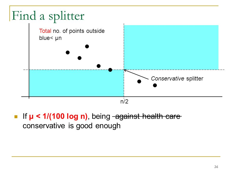 36 Find a splitter n/2 If μ < 1/(100 log n), being against health care conservative is good enough Total no.