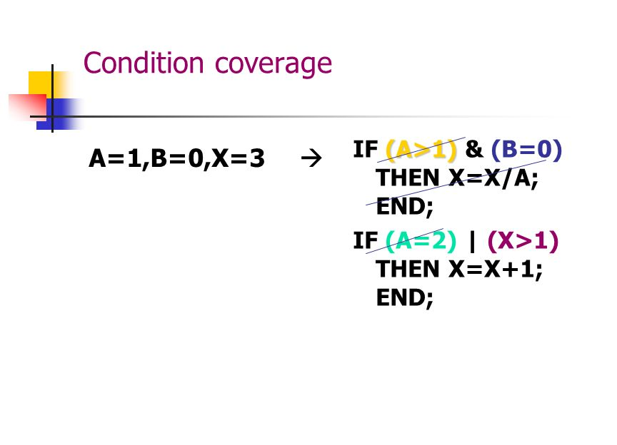 Condition coverage Each condition has a true and false value at least once. For example: A=1,B=0,X=3 A=2,B=1,X=0 lets each condition be true and false