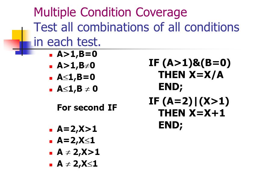 Condition coverage A=2,B=1,X=0 Did not check the first THEN part at all!!.