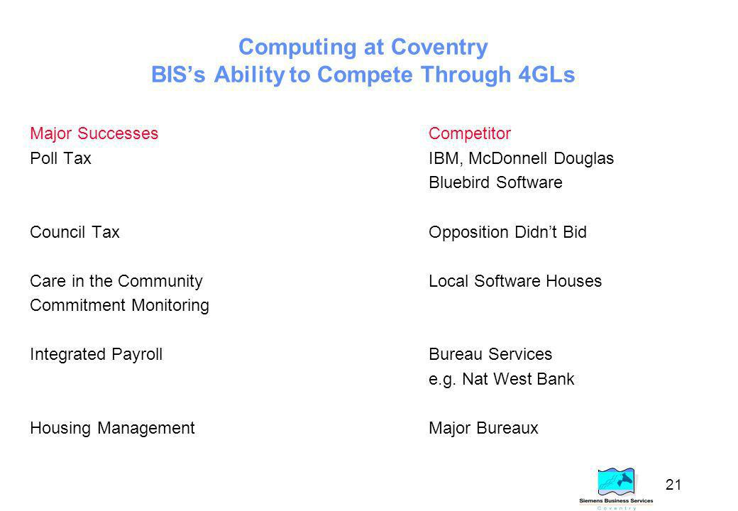 21 Computing at Coventry BISs Ability to Compete Through 4GLs Major SuccessesCompetitor Poll TaxIBM, McDonnell Douglas Bluebird Software Council TaxOpposition Didnt Bid Care in the CommunityLocal Software Houses Commitment Monitoring Integrated PayrollBureau Services e.g.