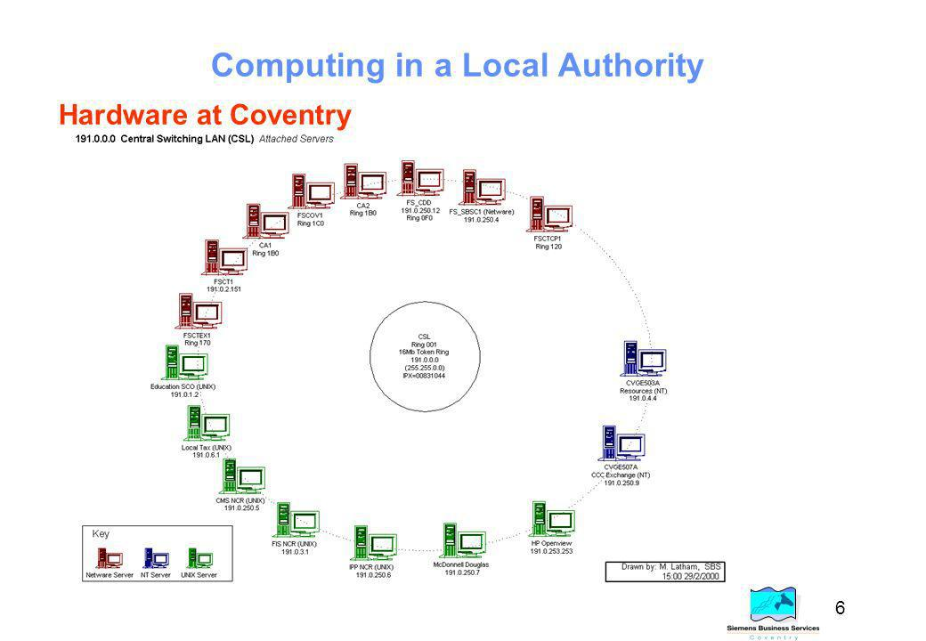 6 Computing in a Local Authority Hardware at Coventry