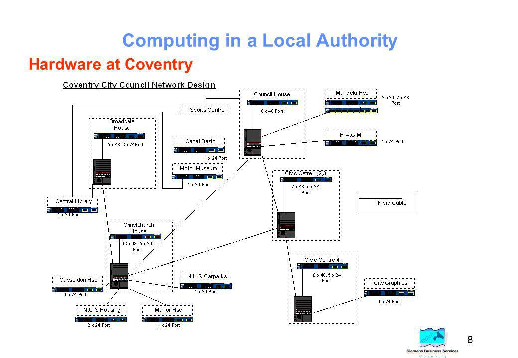 8 Computing in a Local Authority Hardware at Coventry