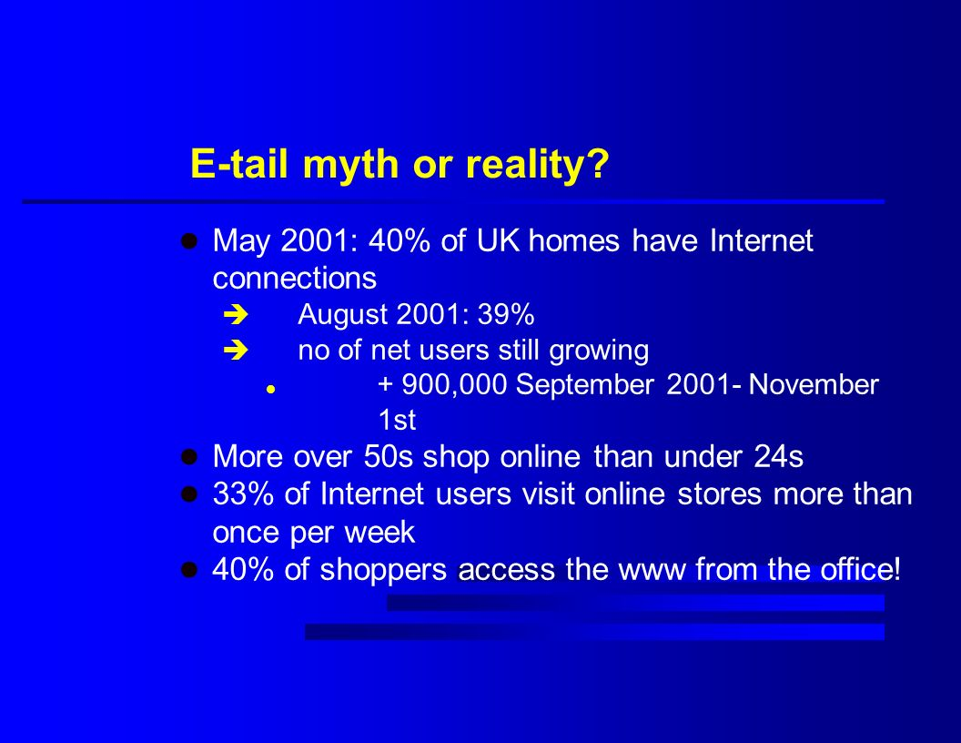 E-tail myth or reality.