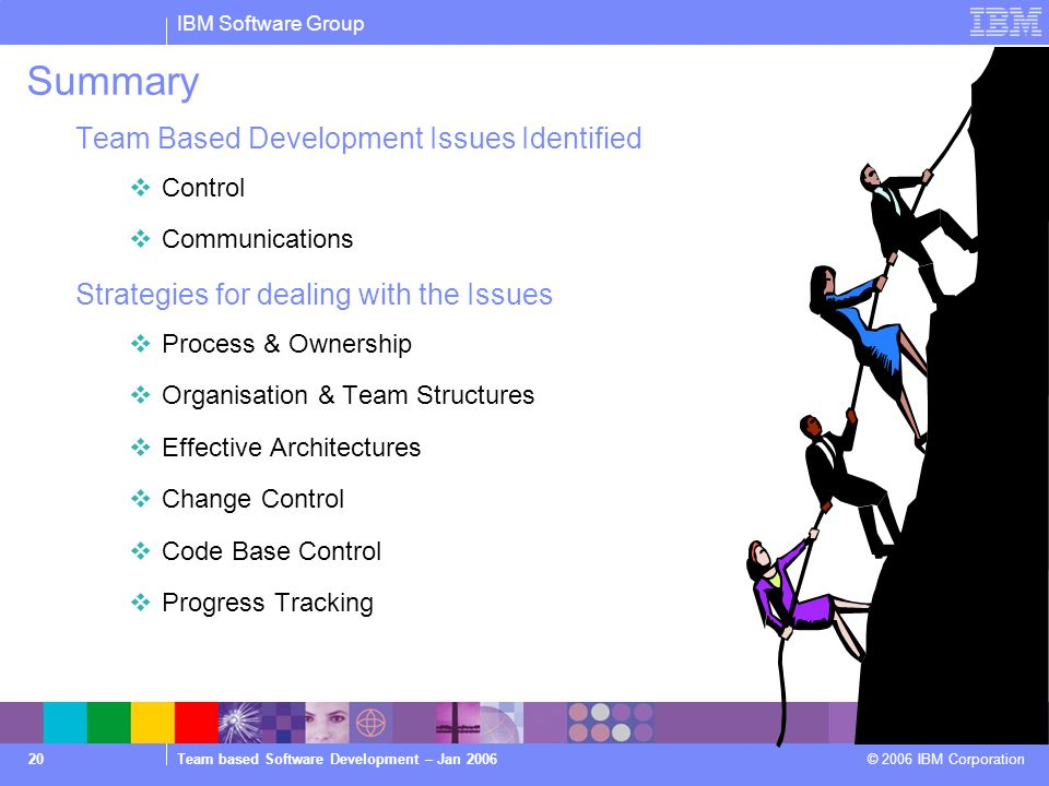 IBM Software Group Team based Software Development – Jan 2006 © 2006 IBM Corporation 20 Summary Team Based Development Issues Identified Control Communications Strategies for dealing with the Issues Process & Ownership Organisation & Team Structures Effective Architectures Change Control Code Base Control Progress Tracking