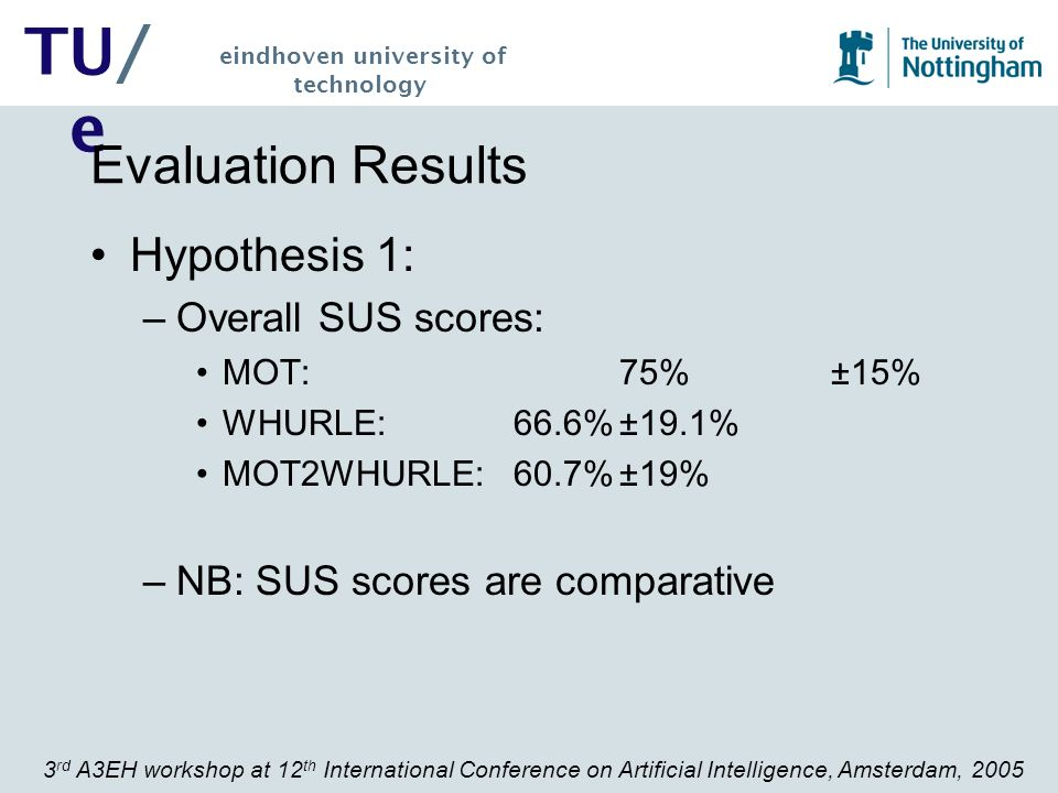 3 rd A3EH workshop at 12 th International Conference on Artificial Intelligence, Amsterdam, 2005 TU/ e eindhoven university of technology Evaluation Results Hypothesis 1: –Overall SUS scores: MOT:75%±15% WHURLE:66.6%±19.1% MOT2WHURLE: 60.7%±19% –NB: SUS scores are comparative