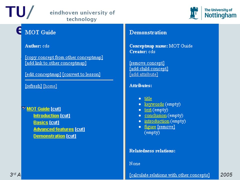 3 rd A3EH workshop at 12 th International Conference on Artificial Intelligence, Amsterdam, 2005 TU/ e eindhoven university of technology Evaluation Results SUS scores: –MOT 75%