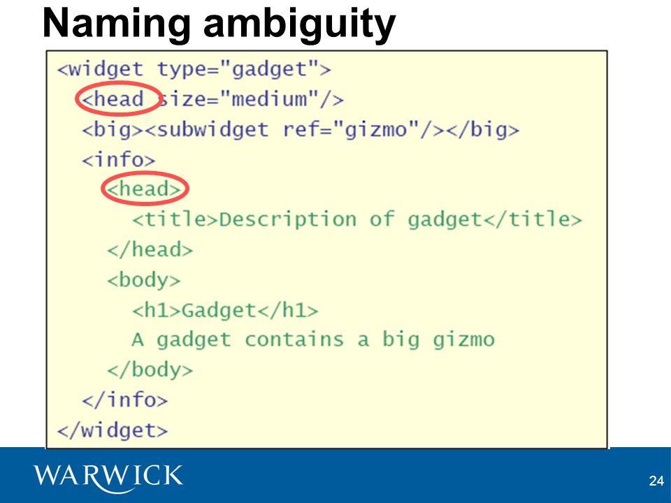 24 Naming ambiguity