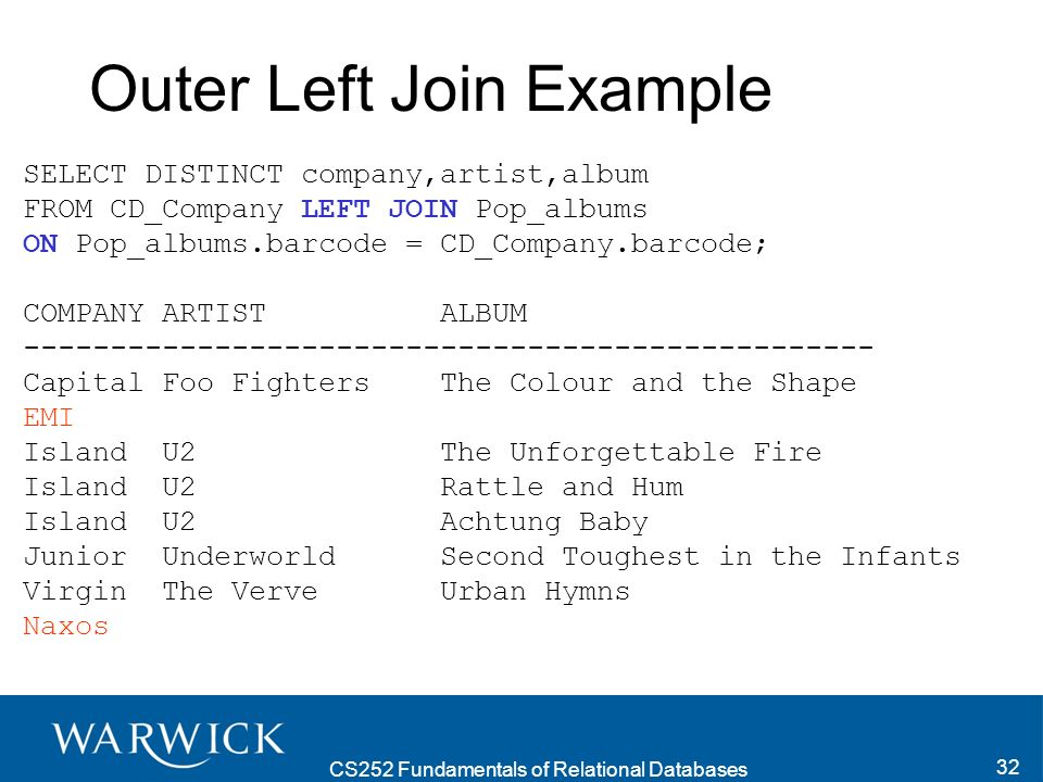CS252 Fundamentals of Relational Databases 32 Outer Left Join Example SELECT DISTINCT company,artist,album FROM CD_Company LEFT JOIN Pop_albums ON Pop_albums.barcode = CD_Company.barcode; COMPANY ARTIST ALBUM ------------------------------------------------- Capital Foo Fighters The Colour and the Shape EMI Island U2 The Unforgettable Fire Island U2 Rattle and Hum Island U2 Achtung Baby Junior Underworld Second Toughest in the Infants Virgin The Verve Urban Hymns Naxos