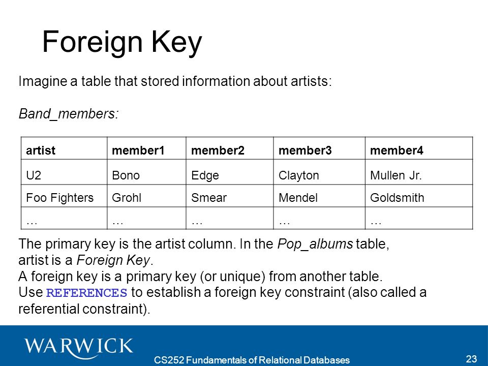CS252 Fundamentals of Relational Databases 23 Foreign Key Imagine a table that stored information about artists: Band_members: The primary key is the artist column.