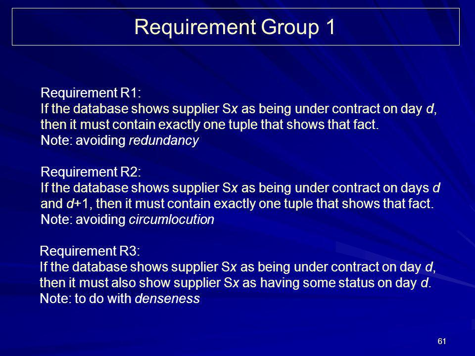 61 Requirement Group 1 Requirement R1: If the database shows supplier Sx as being under contract on day d, then it must contain exactly one tuple that shows that fact.
