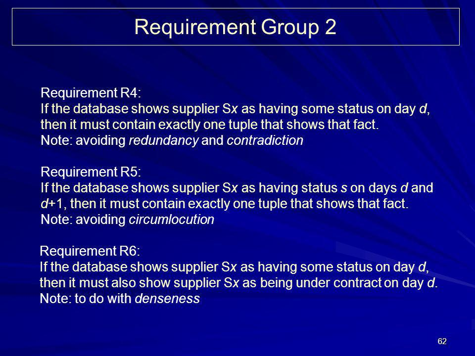 62 Requirement Group 2 Requirement R4: If the database shows supplier Sx as having some status on day d, then it must contain exactly one tuple that shows that fact.