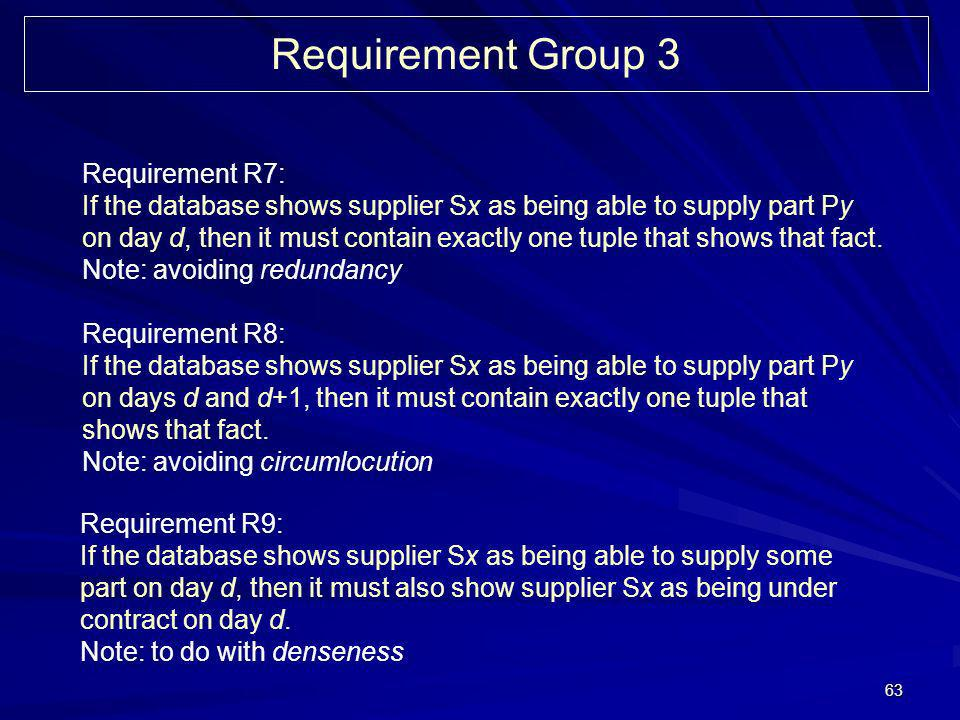 63 Requirement Group 3 Requirement R7: If the database shows supplier Sx as being able to supply part Py on day d, then it must contain exactly one tuple that shows that fact.