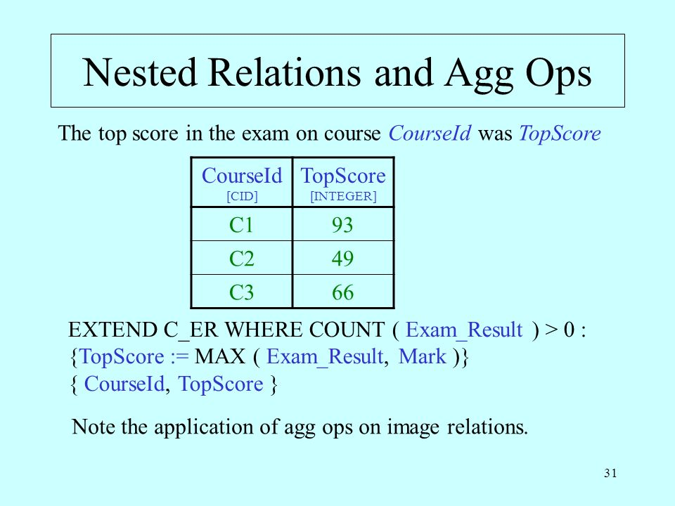 31 Nested Relations and Agg Ops The top score in the exam on course CourseId was TopScore CourseId [CID] TopScore [INTEGER] C193 C249 C366 EXTEND C_ER