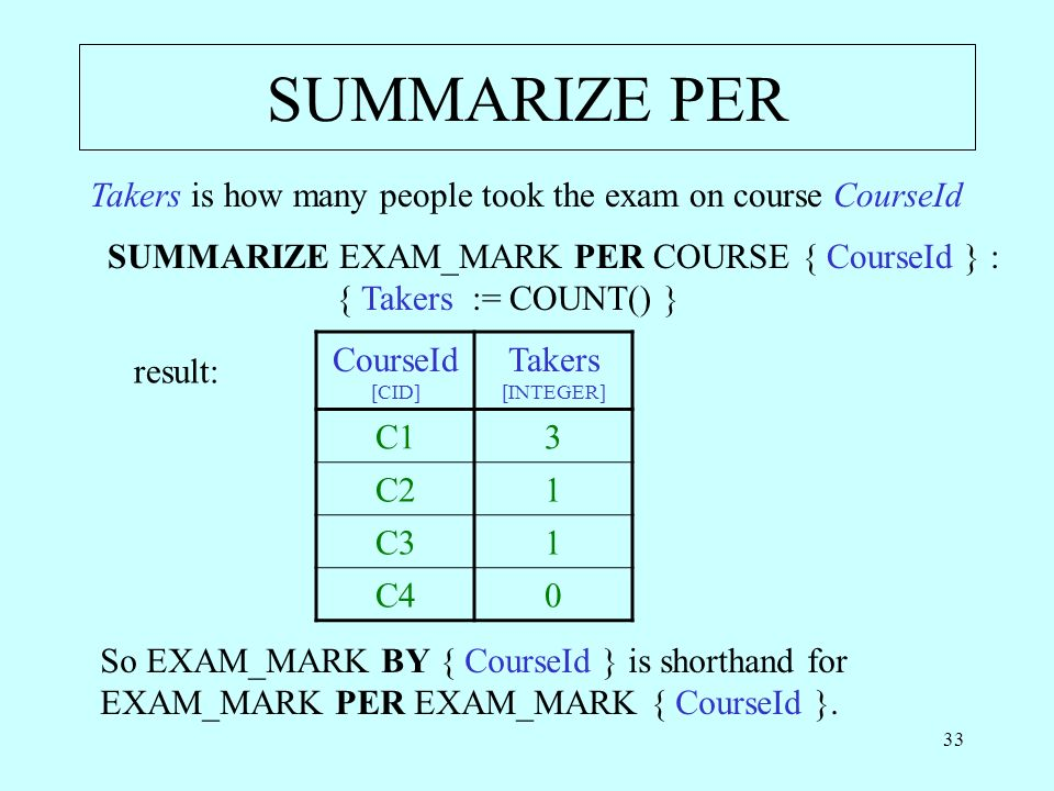 33 SUMMARIZE PER Takers is how many people took the exam on course CourseId SUMMARIZE EXAM_MARK PER COURSE { CourseId } : { Takers := COUNT() } So EXAM_MARK BY { CourseId } is shorthand for EXAM_MARK PER EXAM_MARK { CourseId }.