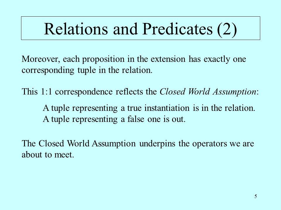 36 Definition of UNION Let s = r1 UNION r2.