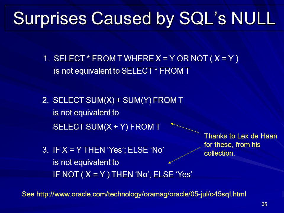 35 Surprises Caused by SQLs NULL 1.SELECT * FROM T WHERE X = Y OR NOT ( X = Y ) is not equivalent to SELECT * FROM T 2.SELECT SUM(X) + SUM(Y) FROM T is not equivalent to SELECT SUM(X + Y) FROM T 3.IF X = Y THEN Yes; ELSE No is not equivalent to IF NOT ( X = Y ) THEN No; ELSE Yes Thanks to Lex de Haan for these, from his collection.