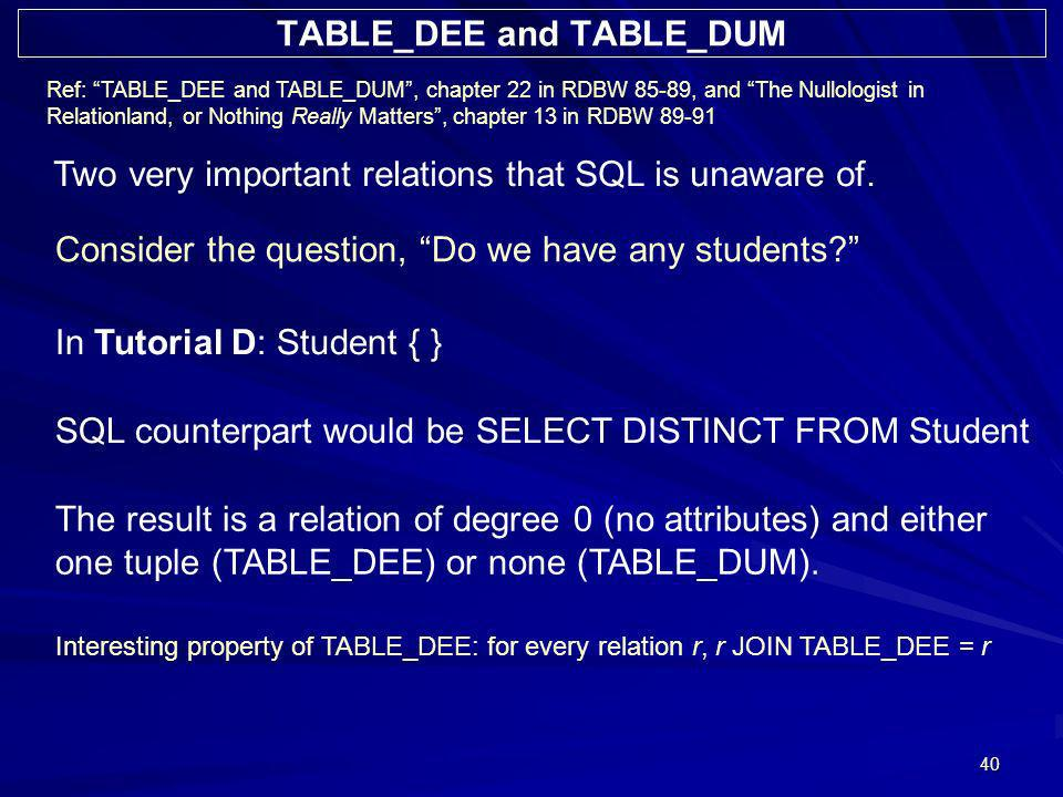 40 Ref: TABLE_DEE and TABLE_DUM, chapter 22 in RDBW 85-89, and The Nullologist in Relationland, or Nothing Really Matters, chapter 13 in RDBW 89-91 TA