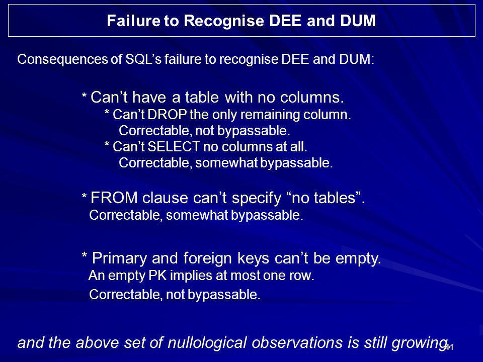 41 Consequences of SQLs failure to recognise DEE and DUM: * Cant have a table with no columns.