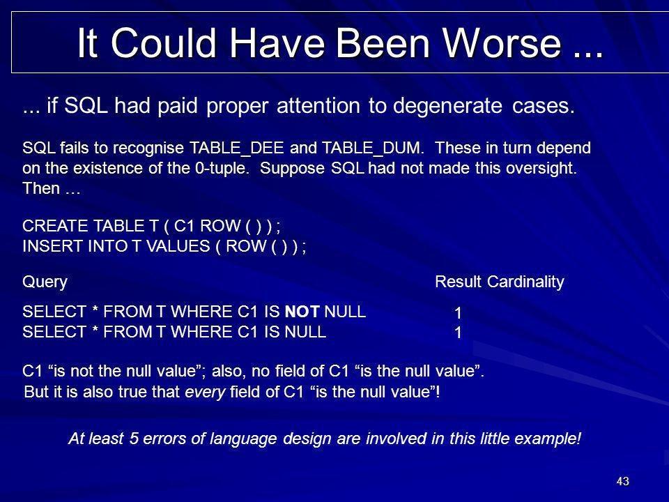 43 It Could Have Been Worse......if SQL had paid proper attention to degenerate cases.