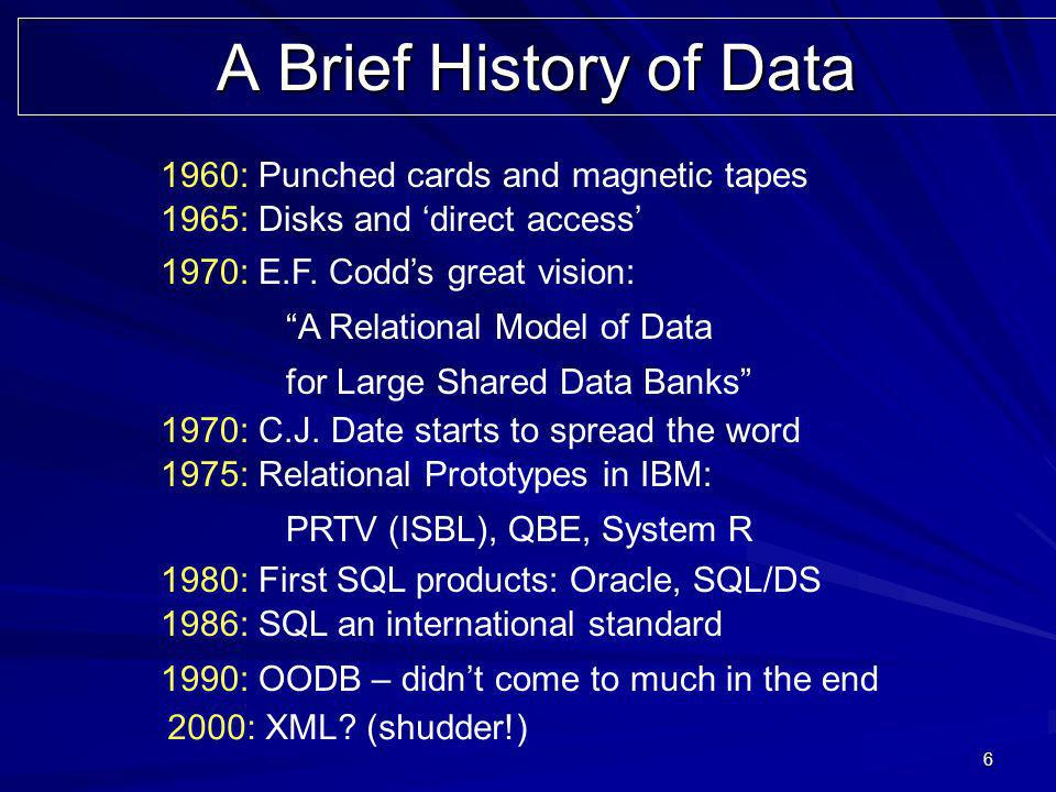 6 A Brief History of Data 1960: Punched cards and magnetic tapes 1965: Disks and direct access 1970: E.F. Codds great vision: A Relational Model of Da