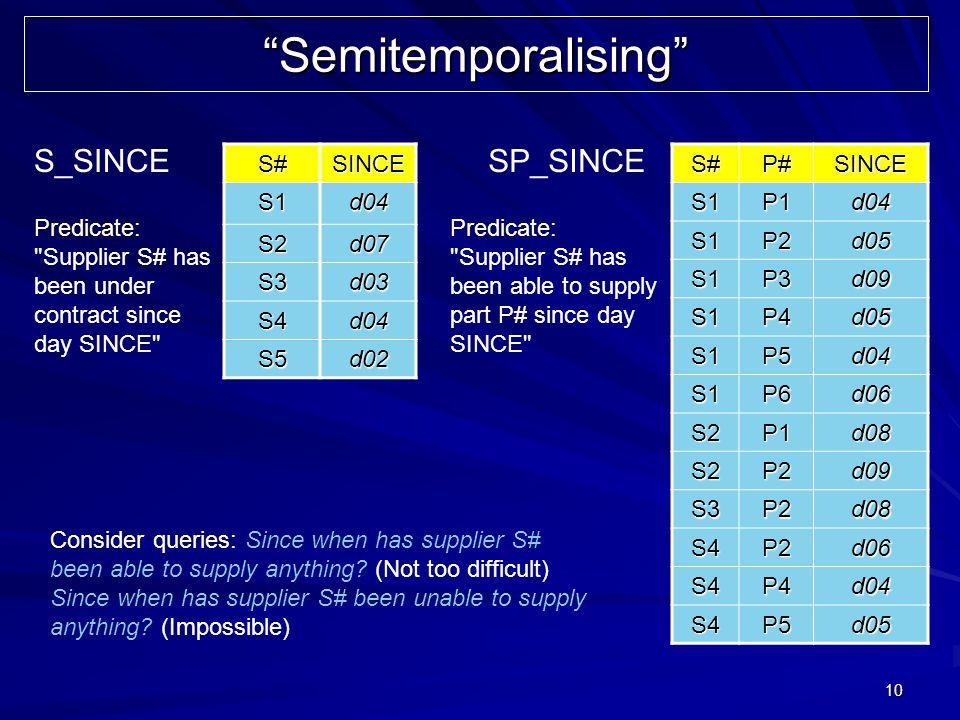 10 Semitemporalising S#SINCE S1d04 S2d07 S3d03 S4d04 S5d02S#P#SINCES1P1d04 S1P2d05 S1P3d09 S1P4d05 S1P5d04 S1P6d06 S2P1d08 S2P2d09 S3P2d08 S4P2d06 S4P