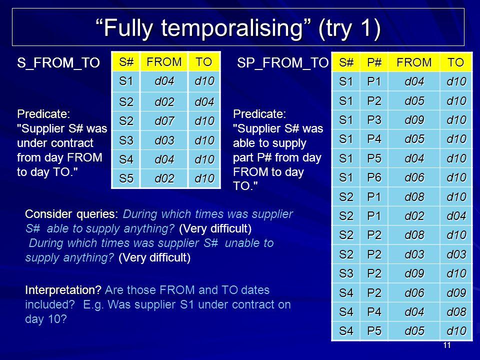 11 Fully temporalising (try 1) S#FROMTO S1d04d10 S2d02d04 S2d07d10 S3d03d10 S4d04d10 S5d02d10 S#P#FROMTOS1P1d04d10 S1P2d05d10 S1P3d09d10 S1P4d05d10 S1