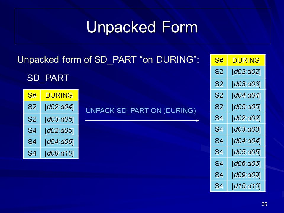 35 Unpacked Form S#DURING S2 [d02:d02] S2 [d03:d03] S2 [d04:d04] S2 [d05:d05] S4 [d02:d02] S4 [d03:d03] S4 [d04:d04] S4 [d05:d05] S4 [d06:d06] S4 [d09:d09] S4 [d10:d10] Unpacked form of SD_PART on DURING:S#DURINGS2 [d02:d04] S2 [d03:d05] S4 [d02:d05] S4 [d04:d06] S4 [d09:d10] UNPACK SD_PART ON (DURING) SD_PART