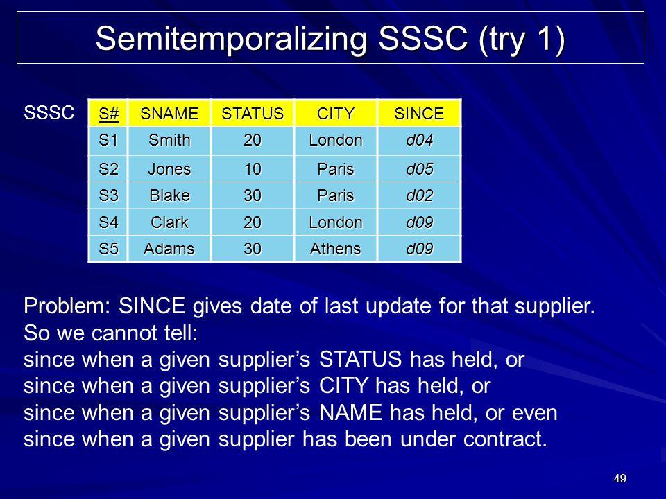 49 Semitemporalizing SSSC (try 1) S#SNAMESTATUSCITYSINCE S1Smith20Londond04 S2Jones10Parisd05 S3Blake30Parisd02 S4Clark20Londond09 S5Adams30Athensd09